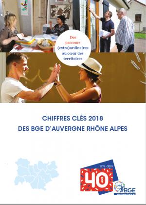 bge Auvergne RA